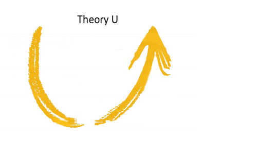 U Theory and Shared Vision